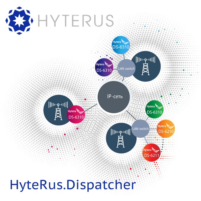 HyteRus Dispatcher
